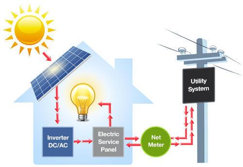 SunPower Archives - Page 2 of 2 - Fuze Solar - Staten Island Solar